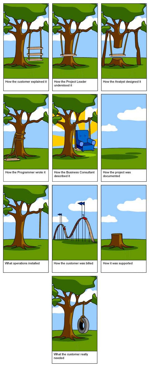 Tire Swing Cartoon